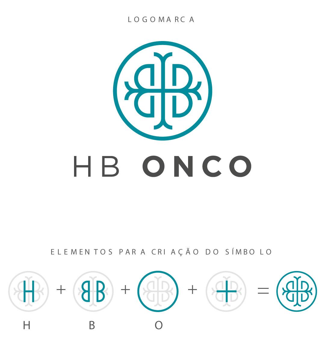 Explicação da logotipo do HB Onco